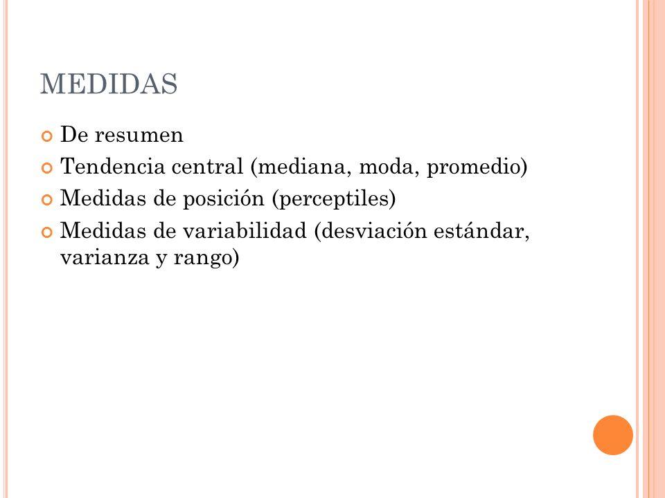 MEDIDAS De resumen Tendencia central (mediana, moda, promedio)