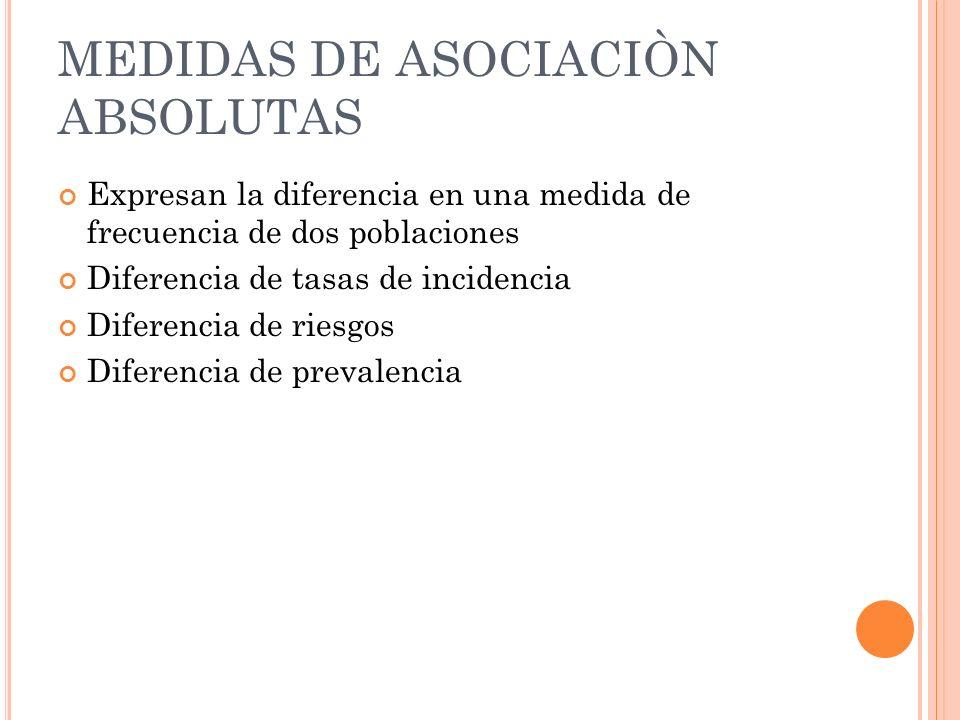 MEDIDAS DE ASOCIACIÒN ABSOLUTAS