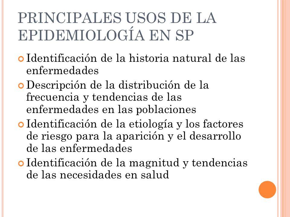 PRINCIPALES USOS DE LA EPIDEMIOLOGÍA EN SP