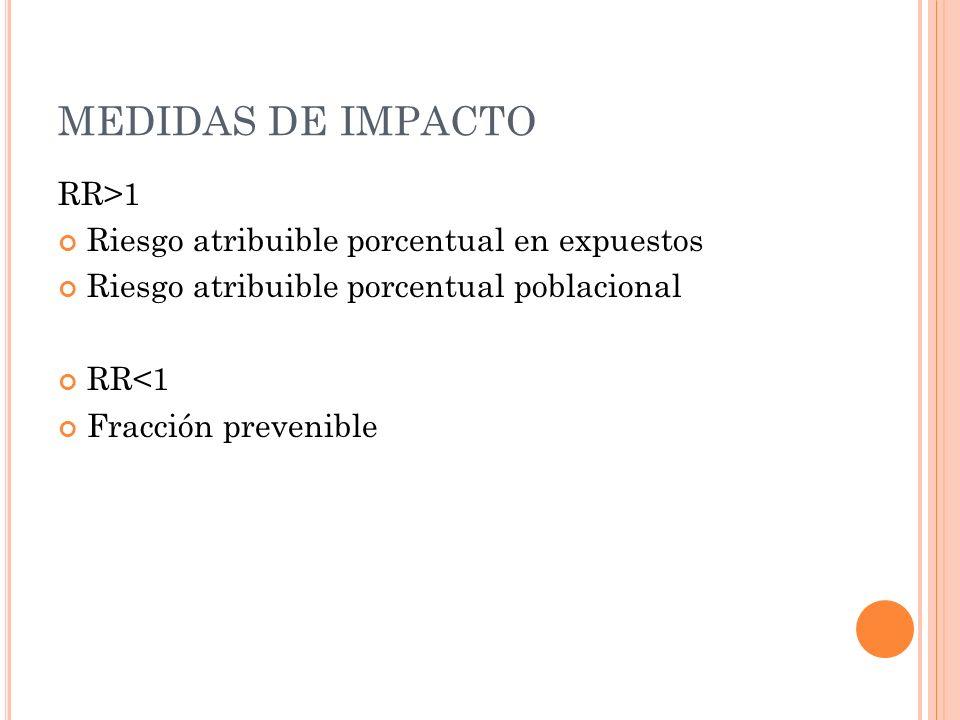 MEDIDAS DE IMPACTO RR>1 Riesgo atribuible porcentual en expuestos