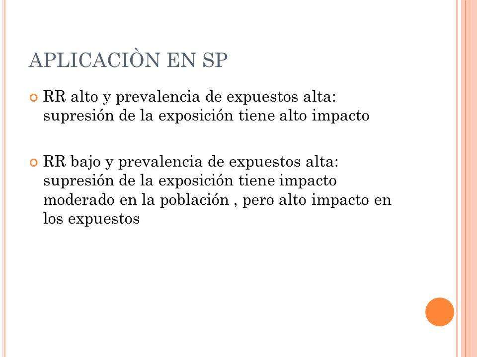 APLICACIÒN EN SP RR alto y prevalencia de expuestos alta: supresión de la exposición tiene alto impacto.