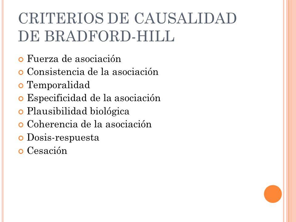 CRITERIOS DE CAUSALIDAD DE BRADFORD-HILL