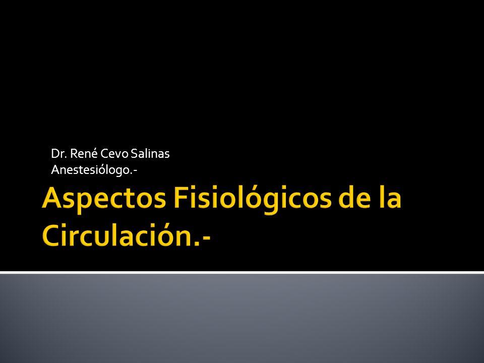 Aspectos Fisiológicos de la Circulación.-