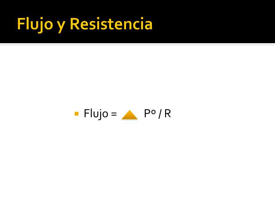 Flujo y Resistencia Flujo = Pº / R