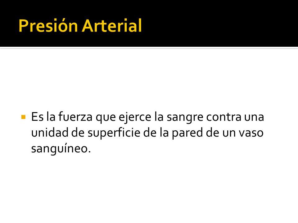 Presión Arterial Es la fuerza que ejerce la sangre contra una unidad de superficie de la pared de un vaso sanguíneo.