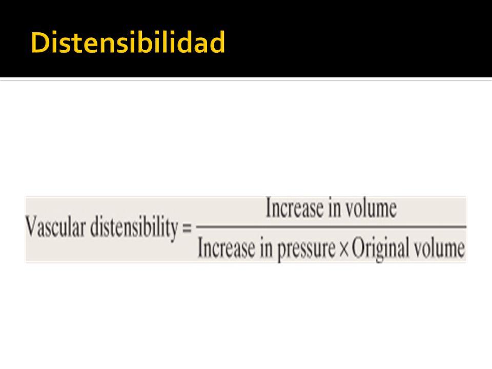 Distensibilidad