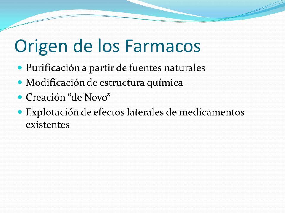Origen de los Farmacos Purificación a partir de fuentes naturales