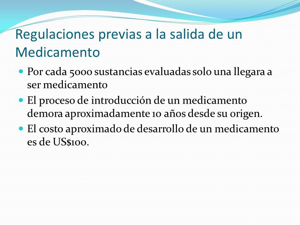 Regulaciones previas a la salida de un Medicamento