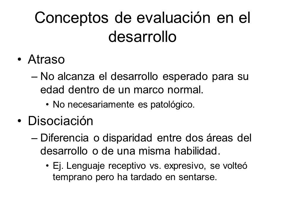 Conceptos de evaluación en el desarrollo