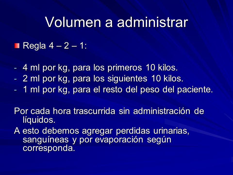 Volumen a administrar Regla 4 – 2 – 1: