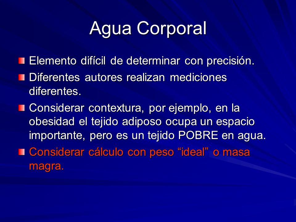 Agua Corporal Elemento difícil de determinar con precisión.