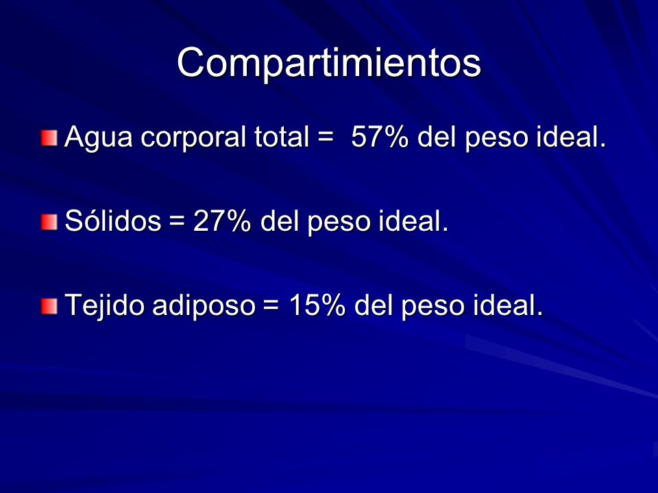 Compartimientos Agua corporal total = 57% del peso ideal.