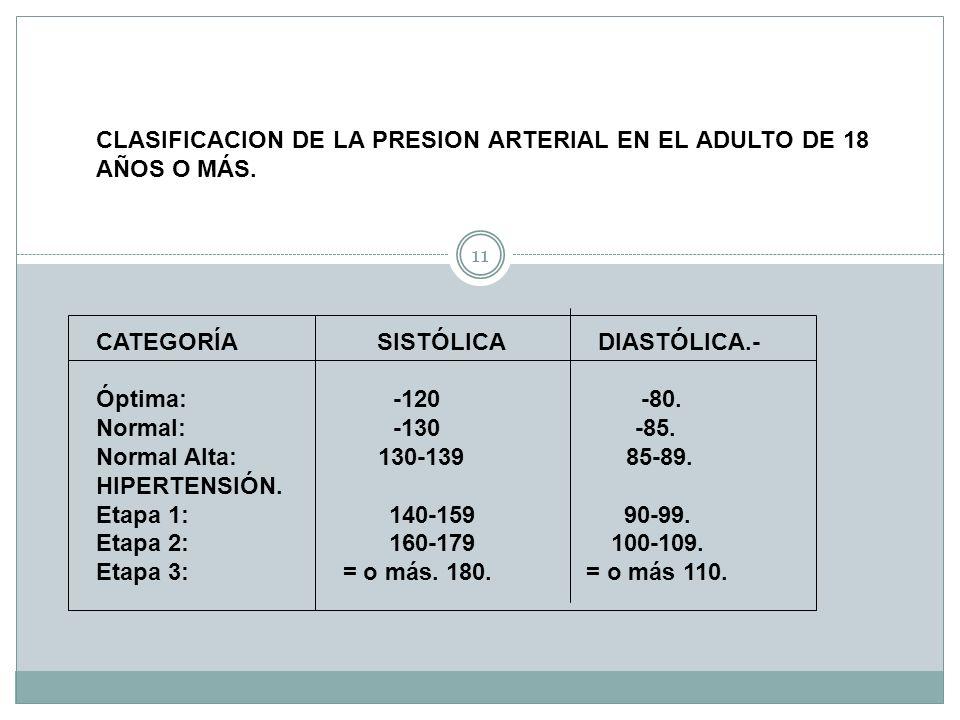 CLASIFICACION DE LA PRESION ARTERIAL EN EL ADULTO DE 18 AÑOS O MÁS.