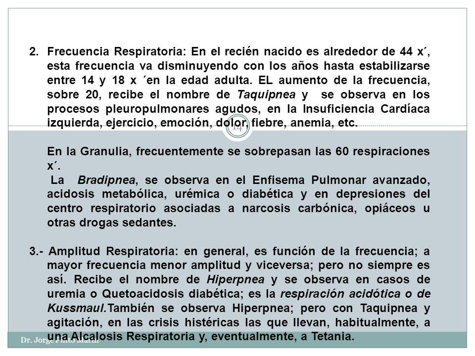 En la Granulia, frecuentemente se sobrepasan las 60 respiraciones x´.