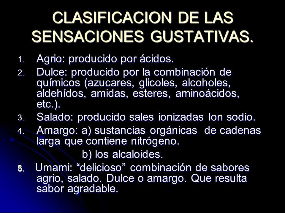 CLASIFICACION DE LAS SENSACIONES GUSTATIVAS.