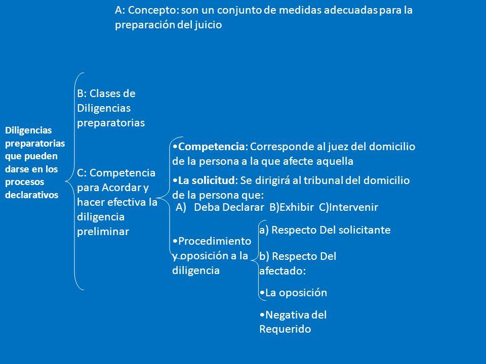 B: Clases de Diligencias preparatorias