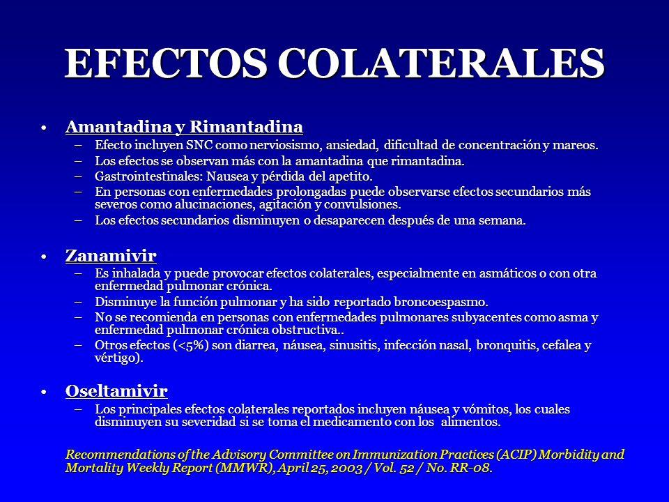 EFECTOS COLATERALES Amantadina y Rimantadina Zanamivir Oseltamivir