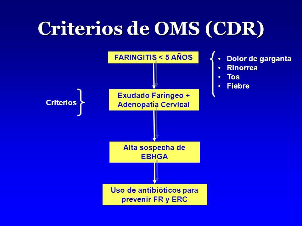 Uso de antibióticos para prevenir FR y ERC