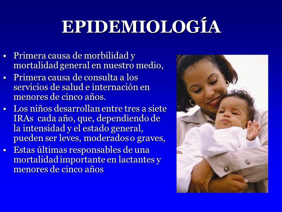 EPIDEMIOLOGÍA Primera causa de morbilidad y mortalidad general en nuestro medio,