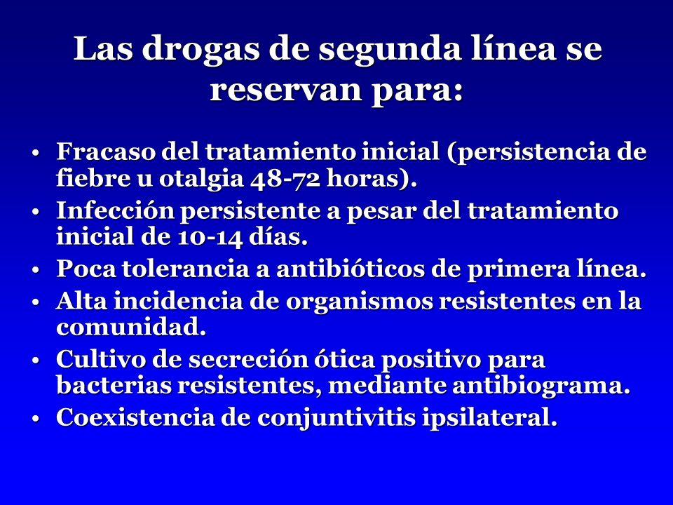 Las drogas de segunda línea se reservan para: