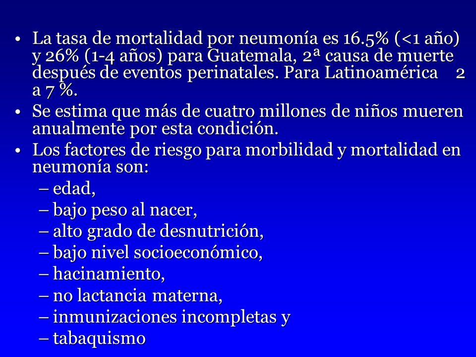 La tasa de mortalidad por neumonía es 16