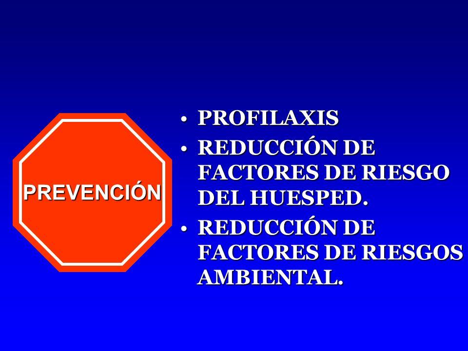 PROFILAXIS REDUCCIÓN DE FACTORES DE RIESGO DEL HUESPED. REDUCCIÓN DE FACTORES DE RIESGOS AMBIENTAL.