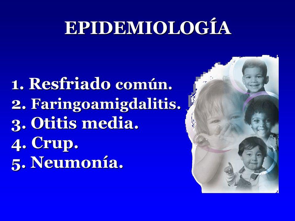 EPIDEMIOLOGÍA 1. Resfriado común. 2. Faringoamigdalitis.
