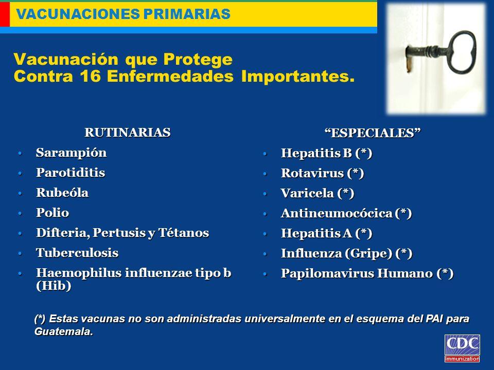 Vacunación que Protege Contra 16 Enfermedades Importantes.