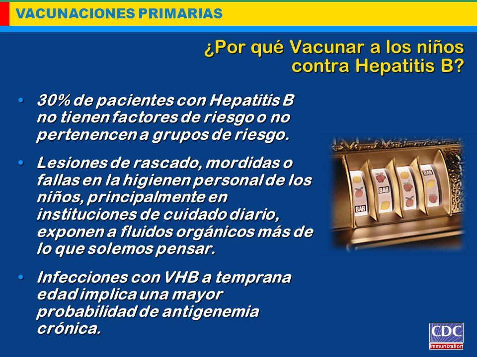 ¿Por qué Vacunar a los niños contra Hepatitis B