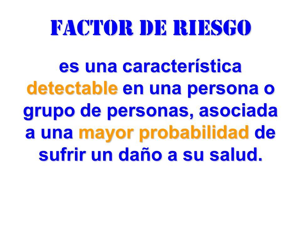 Factor de riesgo es una característica detectable en una persona o grupo de personas, asociada a una mayor probabilidad de sufrir un daño a su salud.