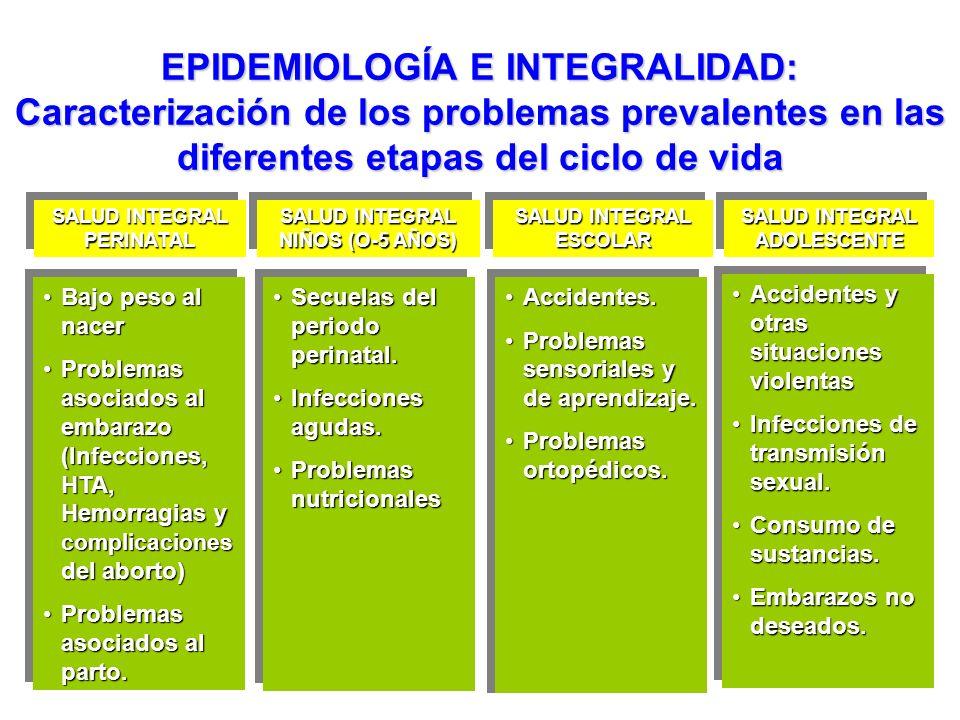 EPIDEMIOLOGÍA E INTEGRALIDAD:
