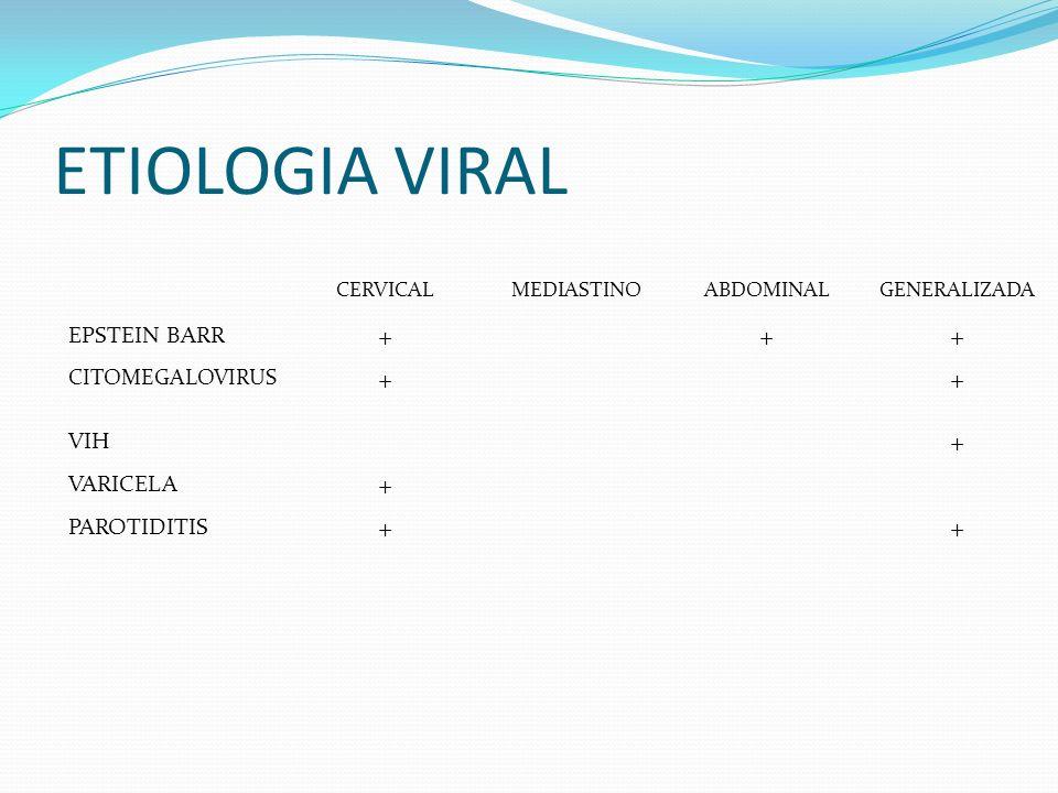 ETIOLOGIA VIRAL + EPSTEIN BARR VIH VARICELA PAROTIDITIS