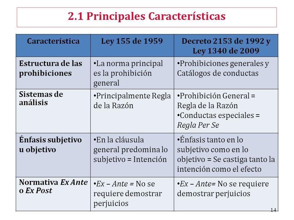 2.1 Principales Características