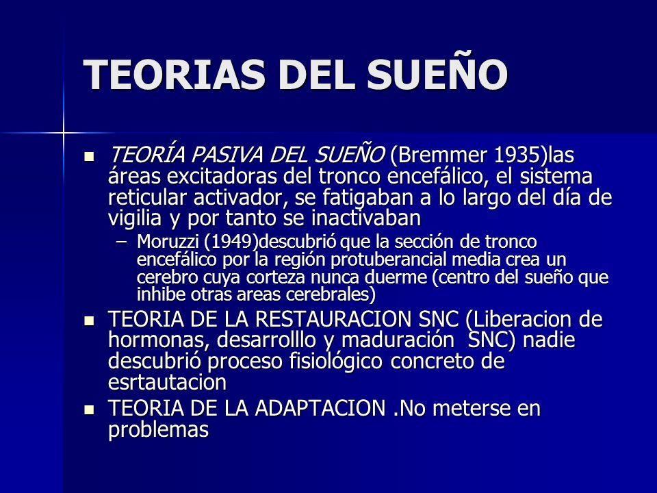 TEORIAS DEL SUEÑO