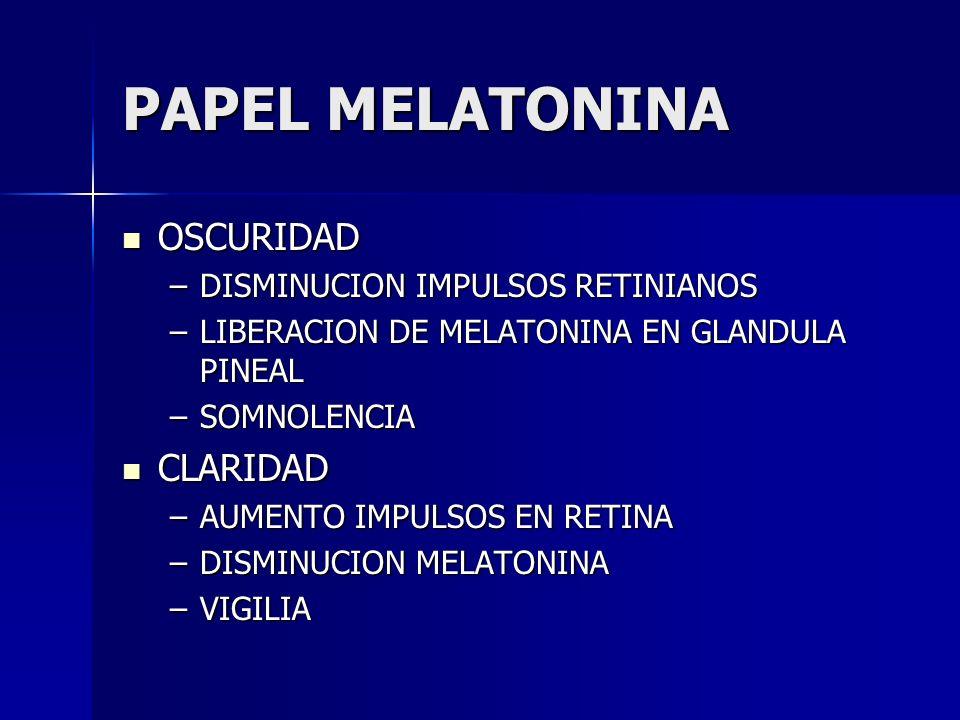 PAPEL MELATONINA OSCURIDAD CLARIDAD DISMINUCION IMPULSOS RETINIANOS