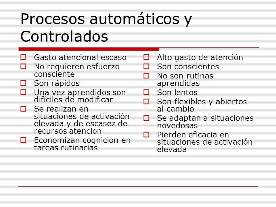 Procesos automáticos y Controlados