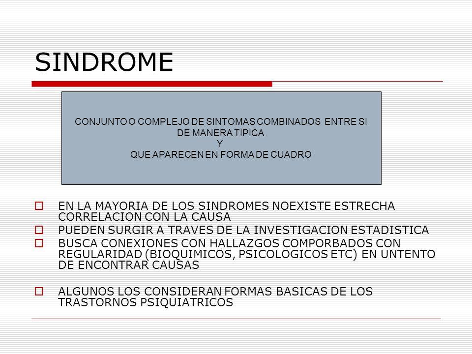 SINDROME CONJUNTO O COMPLEJO DE SINTOMAS COMBINADOS ENTRE SI. DE MANERA TIPICA. Y. QUE APARECEN EN FORMA DE CUADRO.