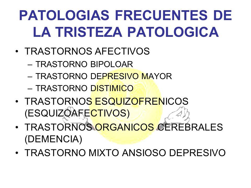 PATOLOGIAS FRECUENTES DE LA TRISTEZA PATOLOGICA