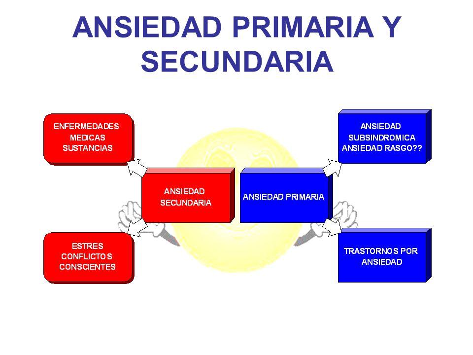 ANSIEDAD PRIMARIA Y SECUNDARIA