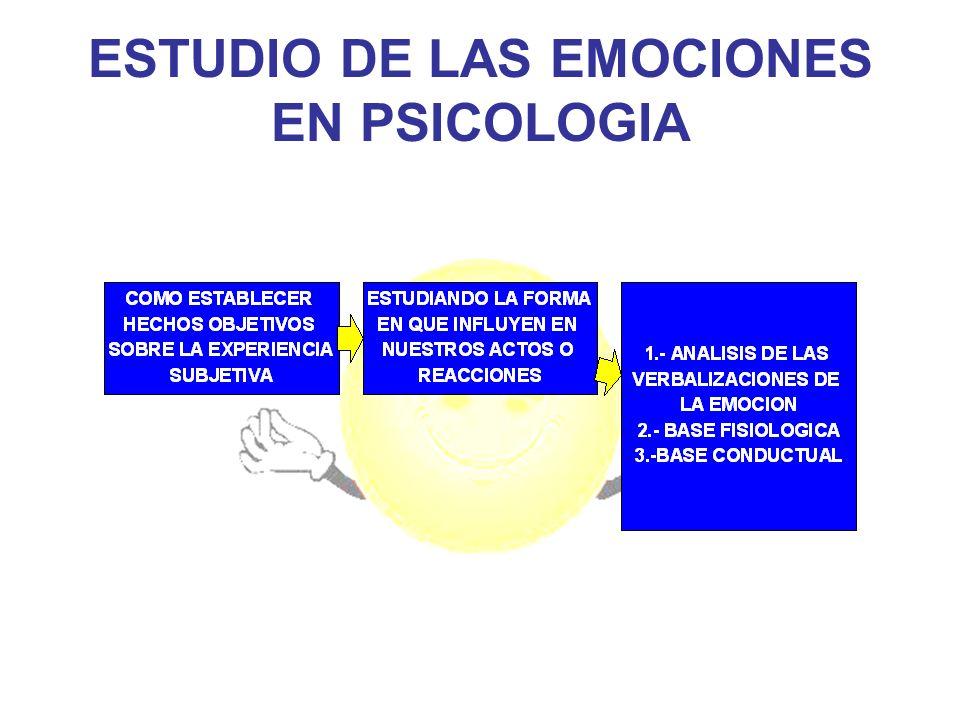 ESTUDIO DE LAS EMOCIONES EN PSICOLOGIA