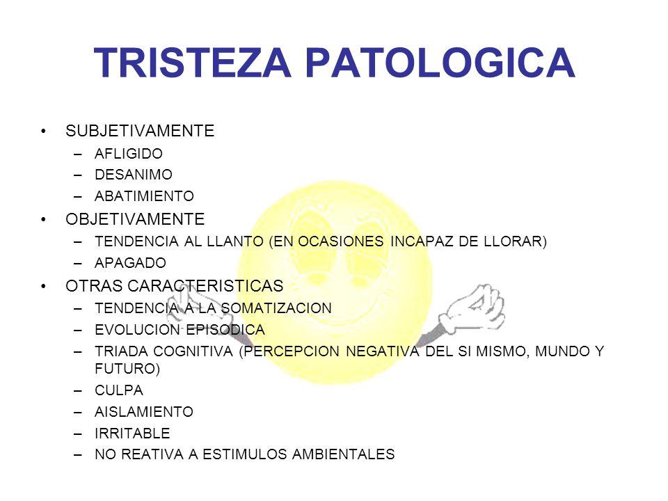 TRISTEZA PATOLOGICA SUBJETIVAMENTE OBJETIVAMENTE OTRAS CARACTERISTICAS