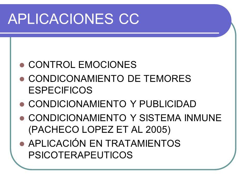 APLICACIONES CC CONTROL EMOCIONES