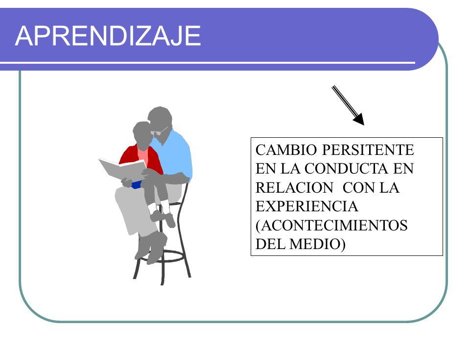 APRENDIZAJECAMBIO PERSITENTE EN LA CONDUCTA EN RELACION CON LA EXPERIENCIA (ACONTECIMIENTOS DEL MEDIO)