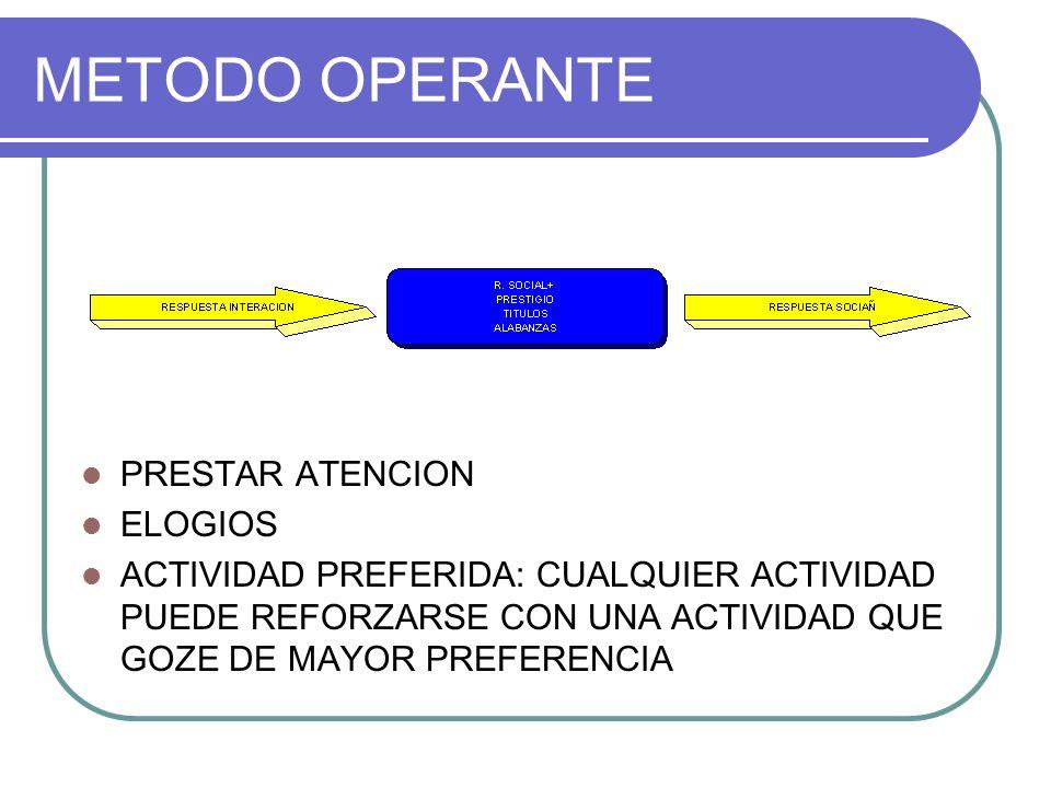 METODO OPERANTE PRESTAR ATENCION ELOGIOS