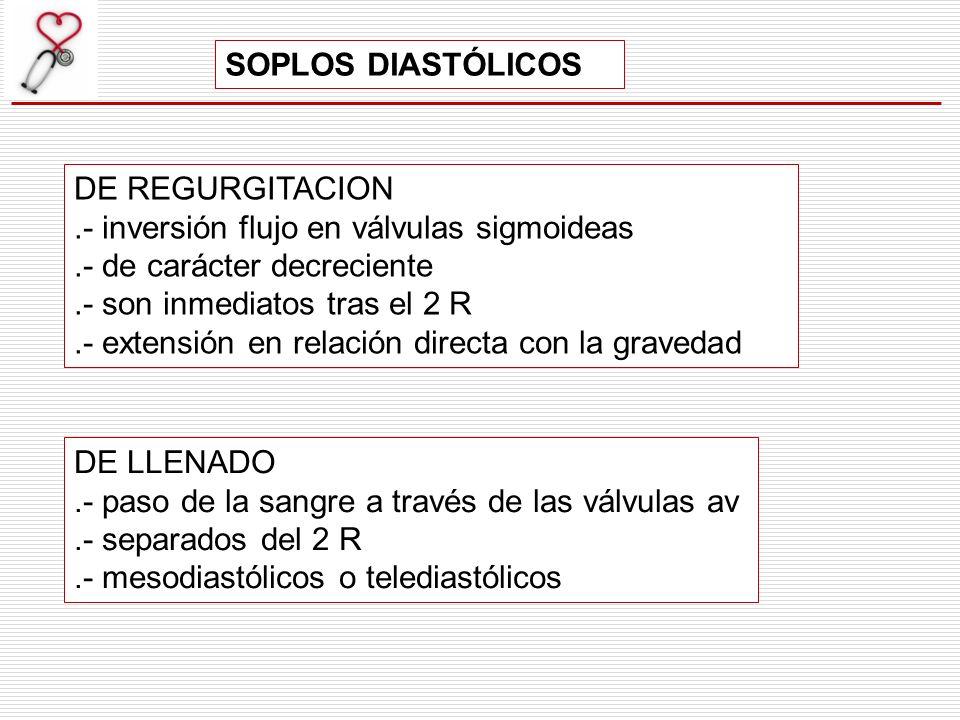 SOPLOS DIASTÓLICOS DE REGURGITACION. .- inversión flujo en válvulas sigmoideas. .- de carácter decreciente.