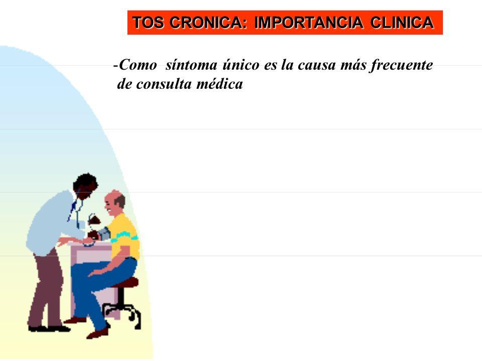TOS CRONICA: IMPORTANCIA CLINICA