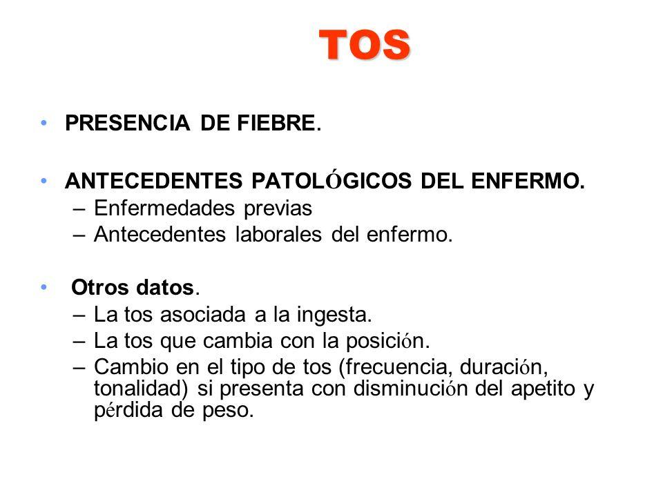 TOS PRESENCIA DE FIEBRE. ANTECEDENTES PATOLÓGICOS DEL ENFERMO.