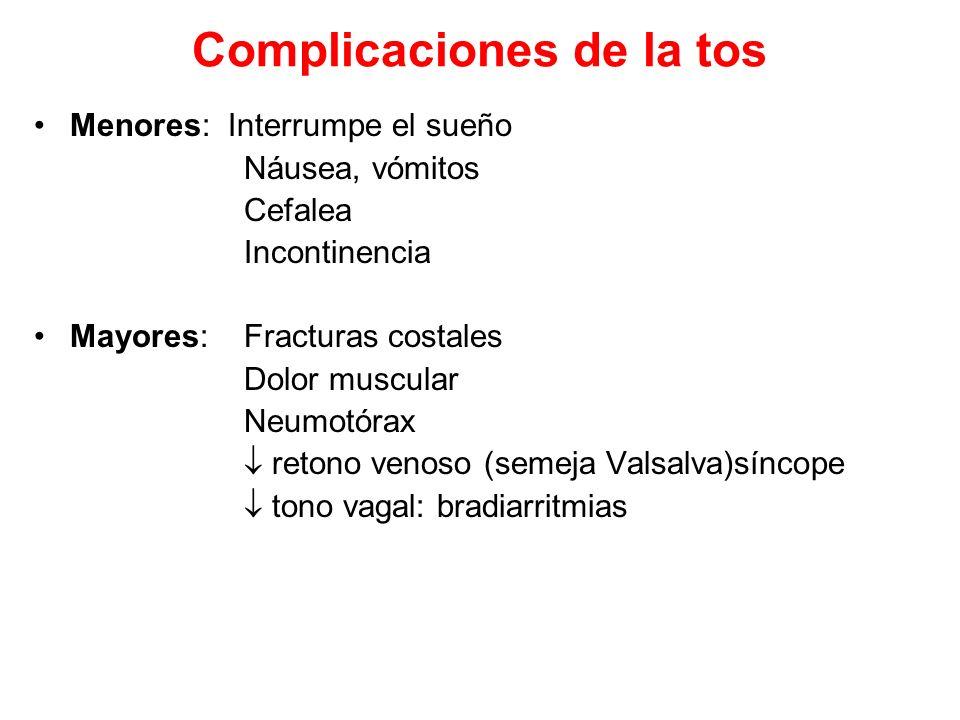 Complicaciones de la tos