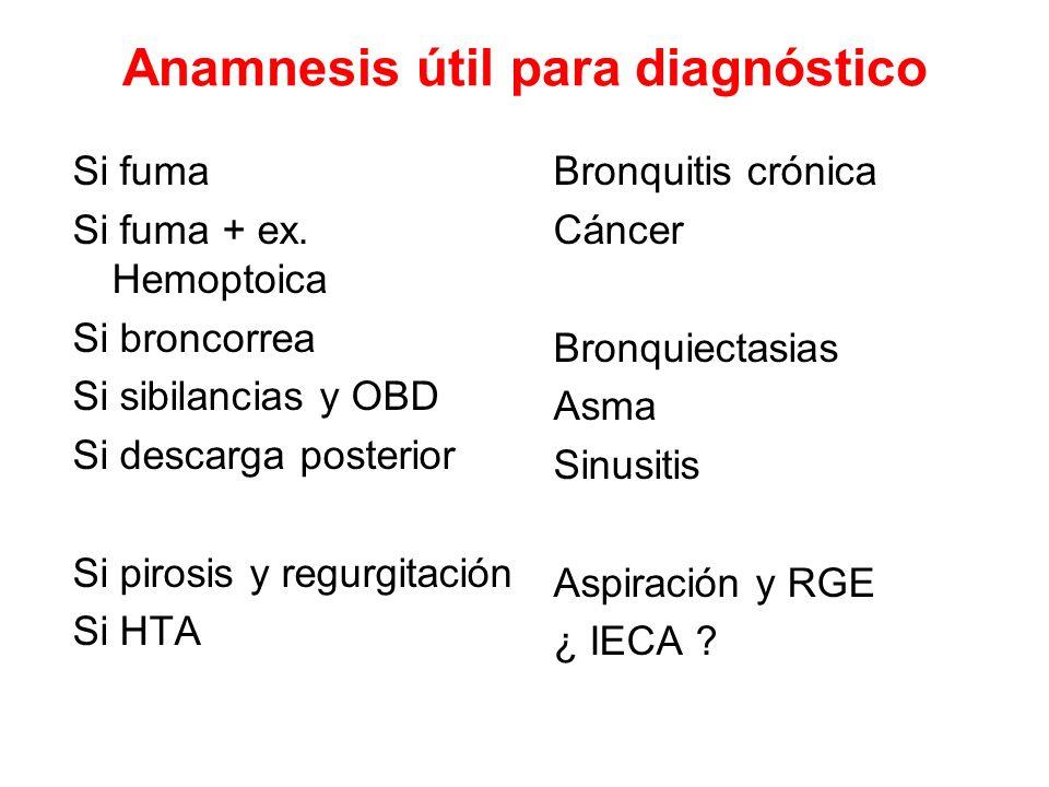 Anamnesis útil para diagnóstico