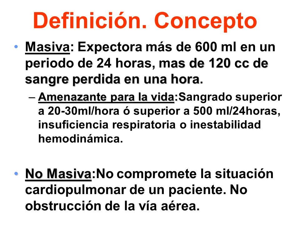 Definición. ConceptoMasiva: Expectora más de 600 ml en un periodo de 24 horas, mas de 120 cc de sangre perdida en una hora.